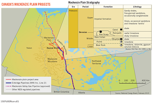 Northwest Territories, NEB assess potential of Canol shale