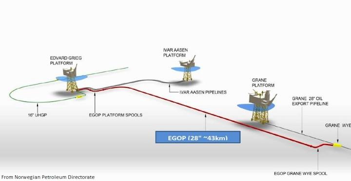 Content Dam Ogj Online Articles 2015 11 Nov6npdpipelines