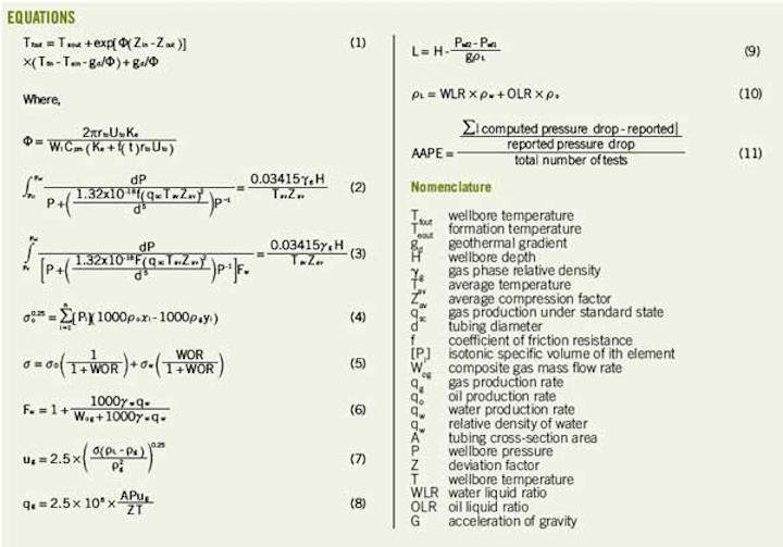 Equations predict wellbore pressure, liquid loading in high