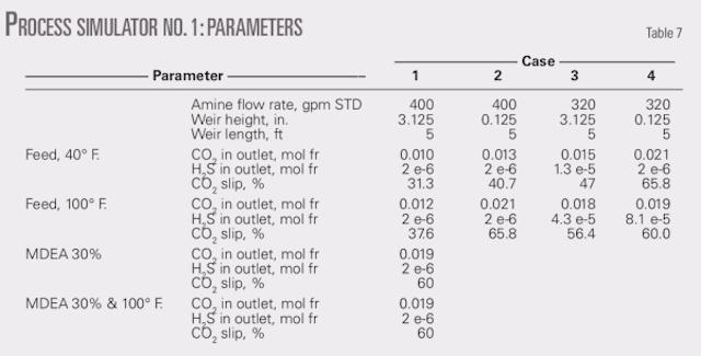ESP—Conclusion: Multiple factors affect electrical submersible pump