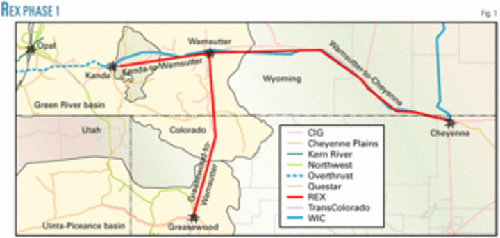 REX pipeline start affects regional natural gas pricing | Oil & Gas