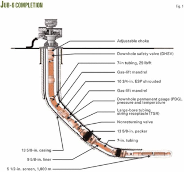 DEEPWATER ESP—1: Subsea, downhole 1,200-hp ESP produces Jubarte on schecter wiring diagrams, dimarzio wiring diagrams, fender wiring diagrams, ibanez wiring diagrams, ats wiring diagrams, gibson wiring diagrams, lsp wiring diagrams, emg wiring diagrams, epiphone wiring diagrams, charvel wiring diagrams, kramer wiring diagrams,