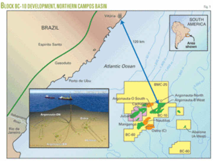 SPECIAL REPORT: Shell developing heavy oil in deep water off