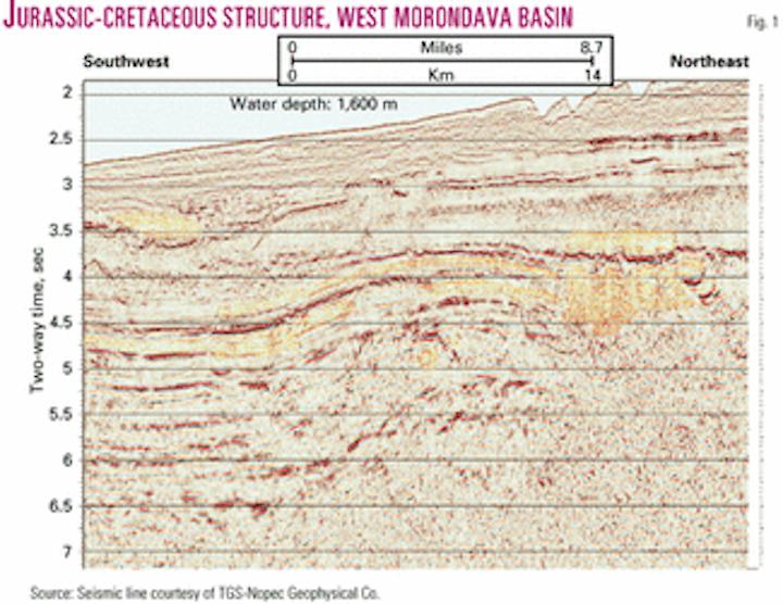 MADAGASCAR DEEPWATER—1: Deepwater basin confirmed far off