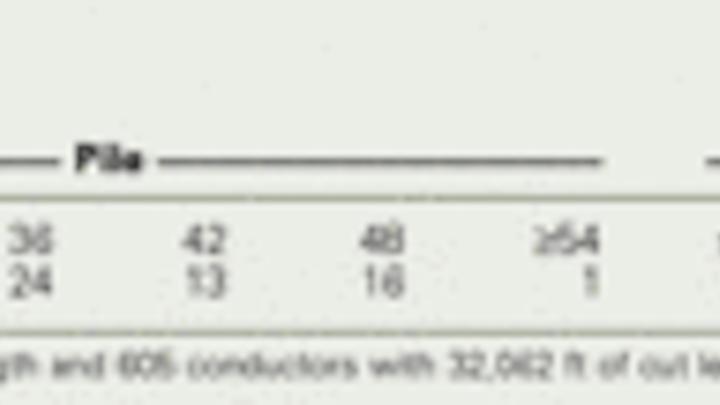 Th 162065