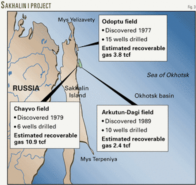 The Russian Oil & Gas Industry: Sakhalin I Phase-1