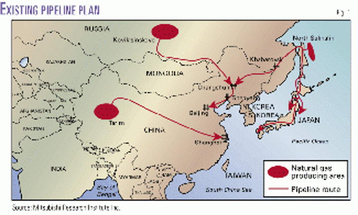 Map Of Asia During The Cold War.Trans Korean Gas Pipeline Could Help Asia Energy Security