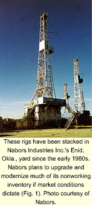 US land drillers hold inventory of 316 stacked rigs | Oil