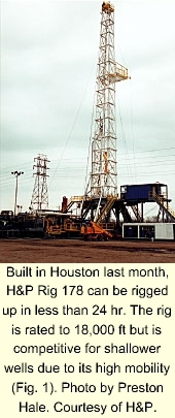 Helmerich & Payne to deliver 12 new land rigs | Oil & Gas