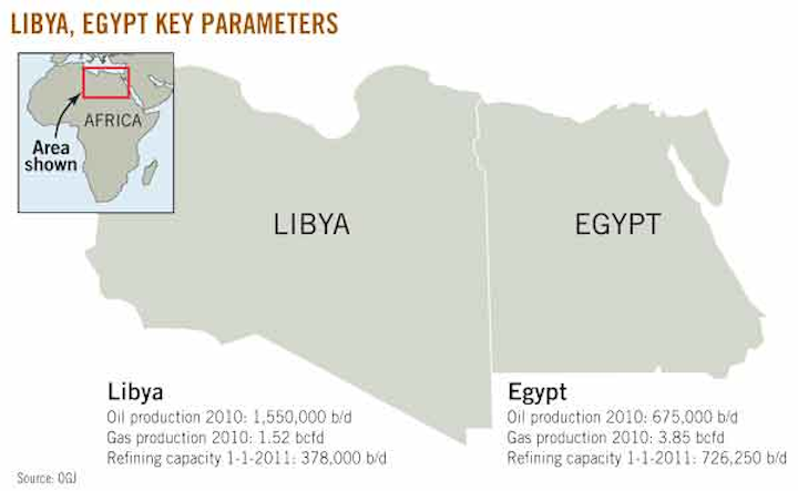 Preliminary assessment of Arab Spring's impact on oil and