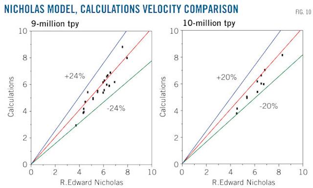 Study improves control of slack line flow   Oil & Gas Journal