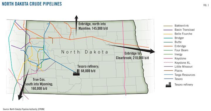 Lagging pipelines create US gulf light sweet crude glut