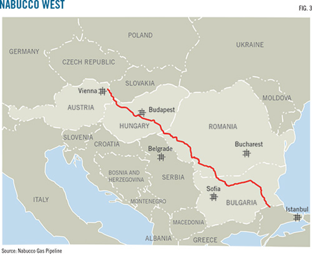 Turkish Stream offers Russia increased export control | Oil