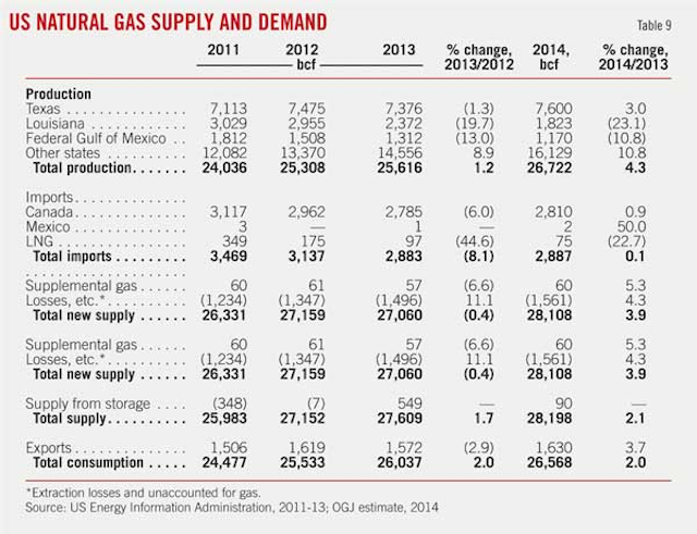 Global oil market well supplied despite disruptions to