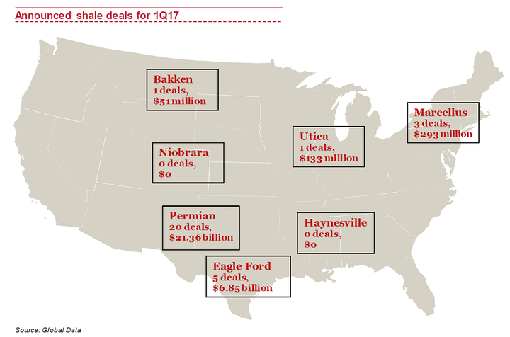 PwC reports record-high US oil, gas M&A deal value for first