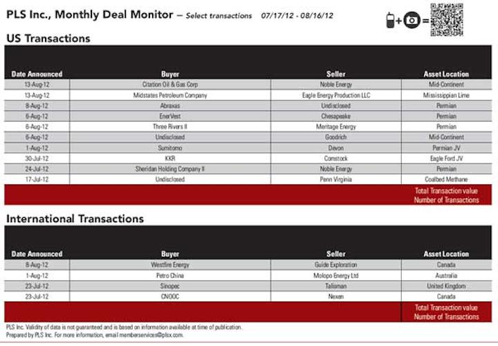 1209 Us Transactions T1