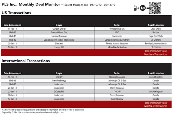 1303 Deal Monitor 1
