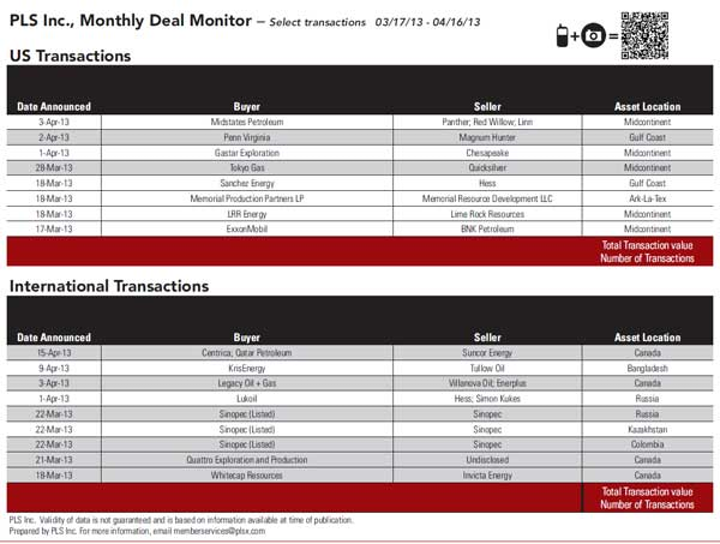 1305 Monthly Deal Monitor T1
