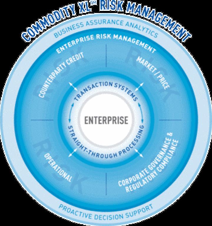 Th The Enterprise Solution 01