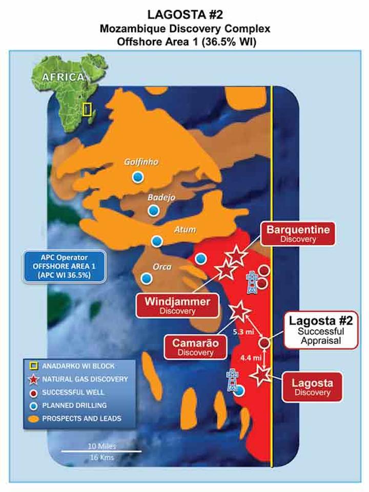 Upstream News   Oil & Gas Journal