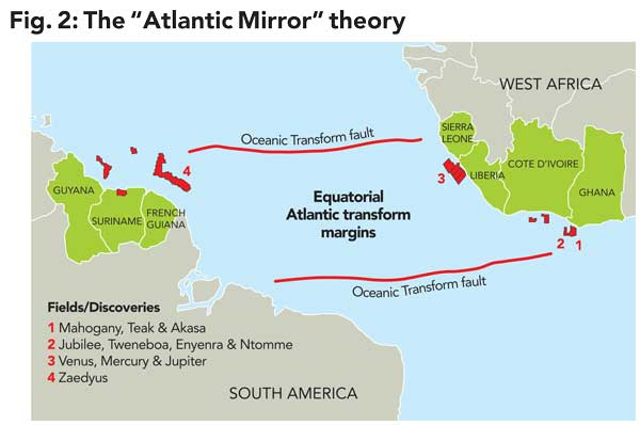 Testing the Atlantic Mirror theory | Oil & Gas Journal
