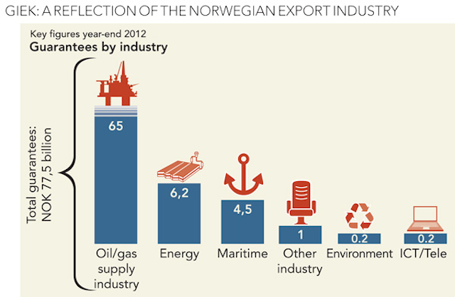 Oslo: The new old city | Oil & Gas Journal