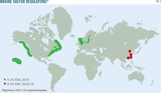 Ship compliance will determine IMO 2020 market impact   Oil & Gas