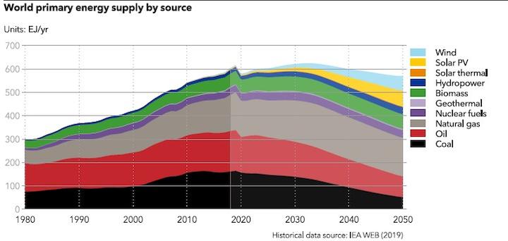 200908 Energy Transition